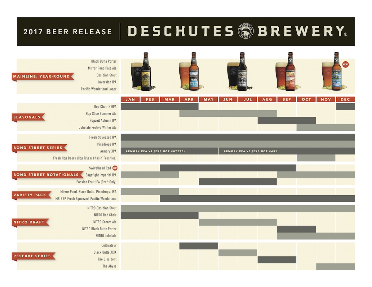 2017 Deschutes Brewing Beer Release Production Calendar