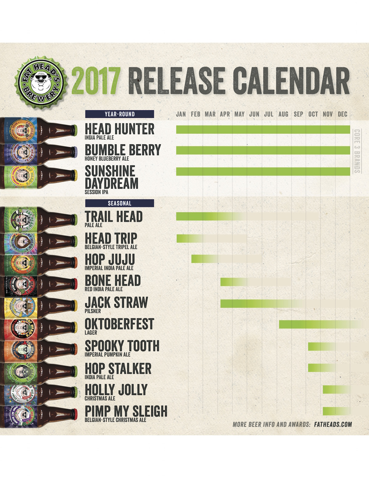 2017 Fat Head's Beer Release Calendar