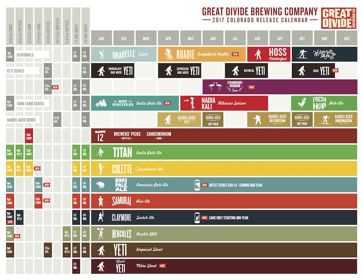 2017 Great Divide Beer Release Calendar