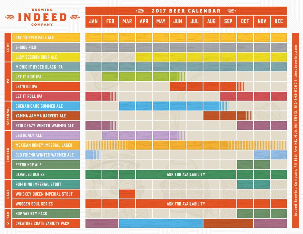 2017 Indeed Brewing Beer Release Calendar