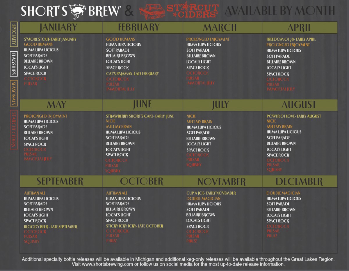 2017 Short's Brewing Beer Release Calendar