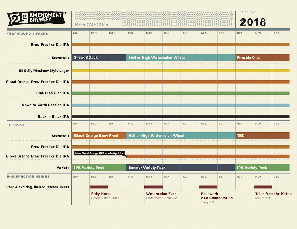 2018 21st Amendment Beer Release Calendar