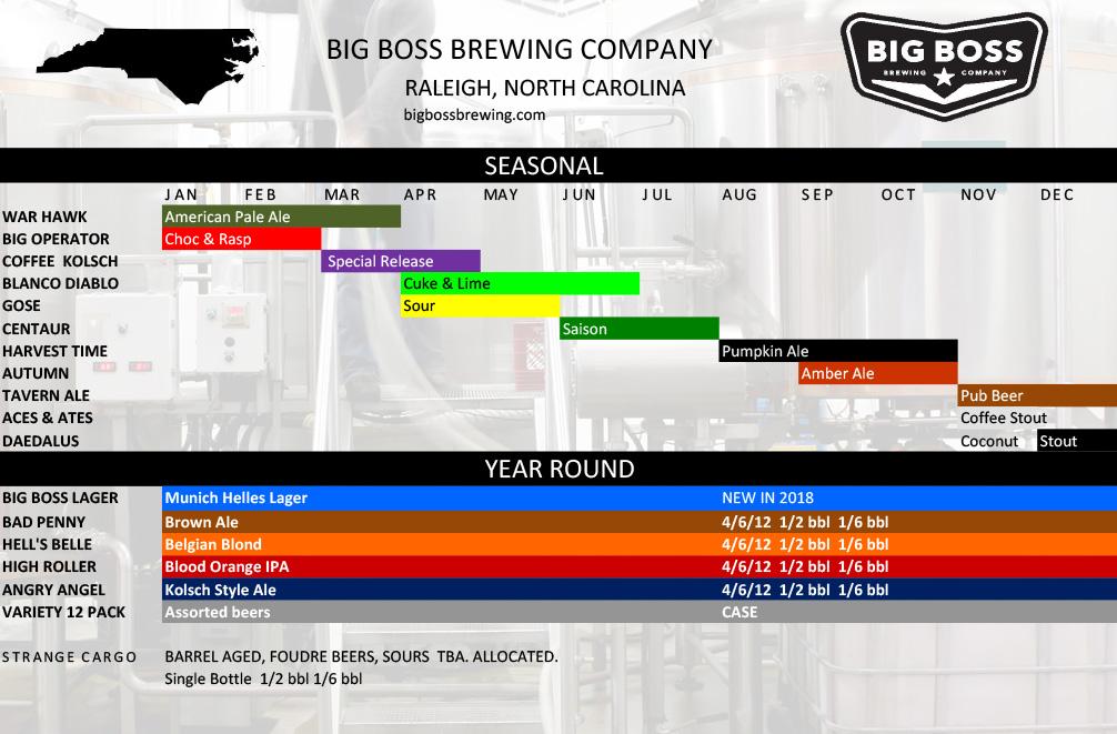 2018 Big Boss Beer Release Calendar