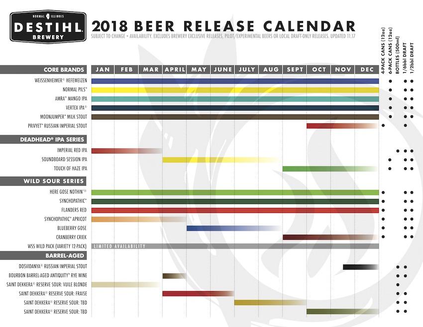 2018 Destihl Brewery Beer Release Calendar