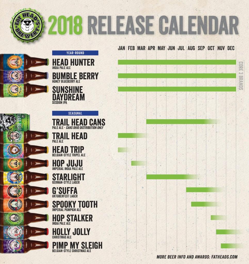 2018 Fat Heads Brewery Beer Release Calendar