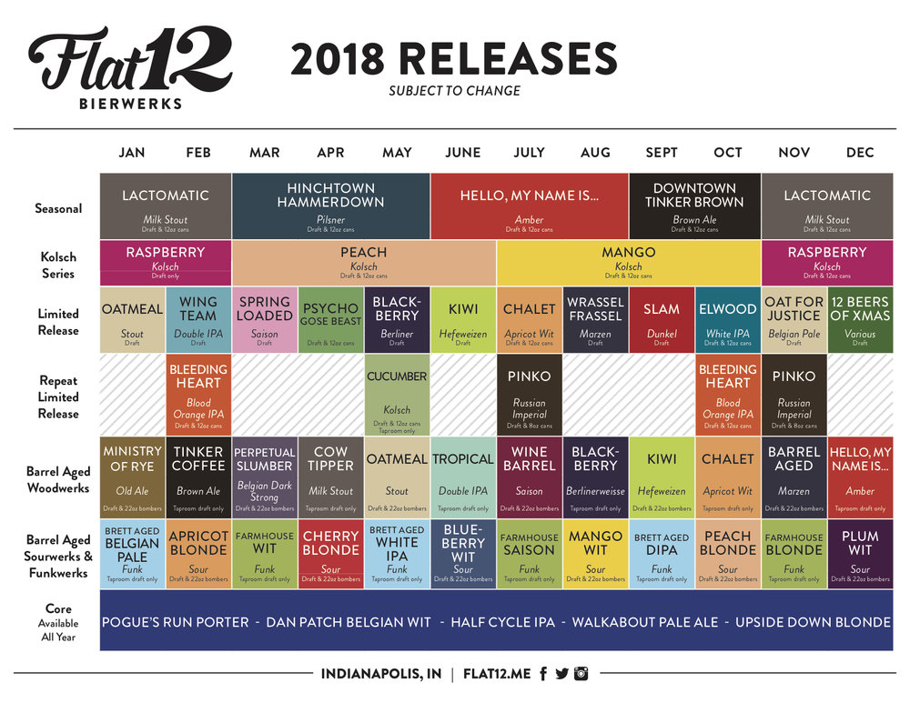 on tap credit union presents 2018 beer release calendar roundup