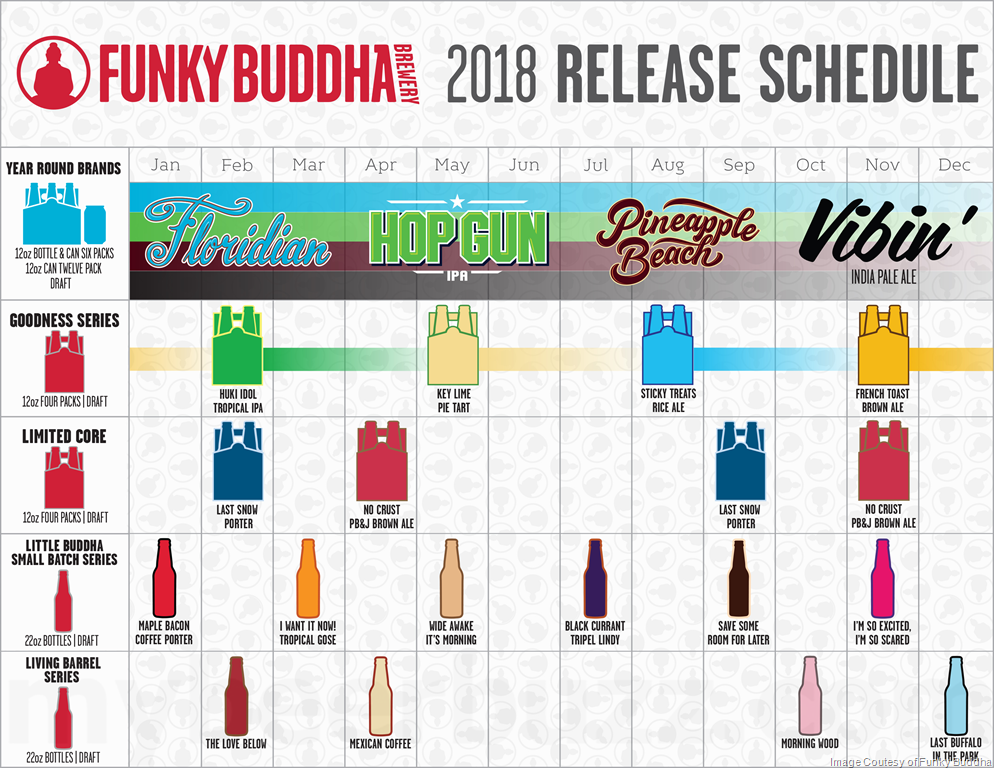 2018 Funky Buddha Brewing Beer Release Calendar