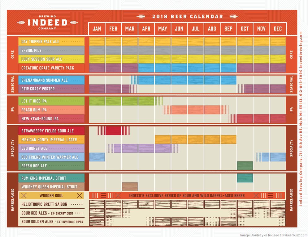 2018 Indeed Brewing Beer Release Calendar
