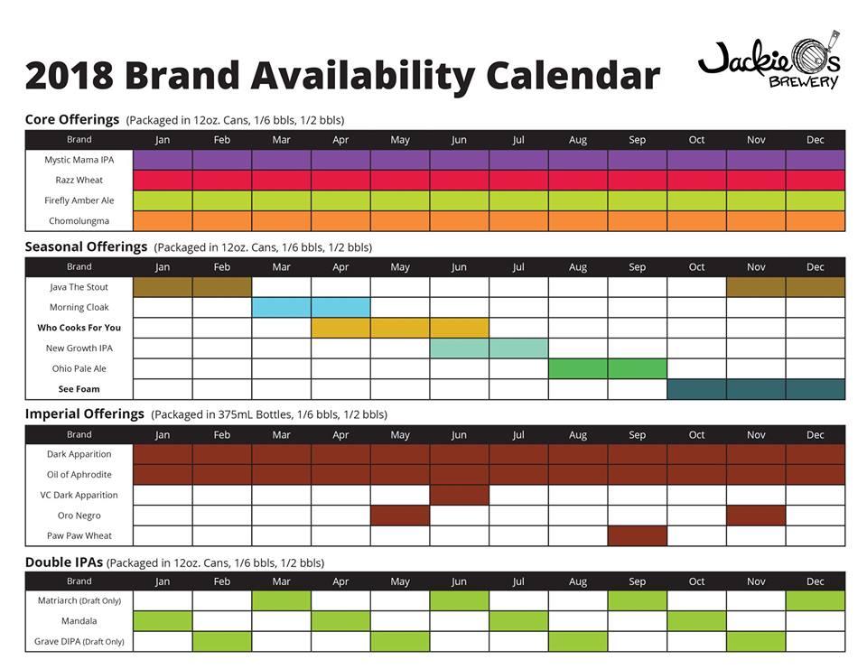 2018 Jackie O's Beer Release Calendar