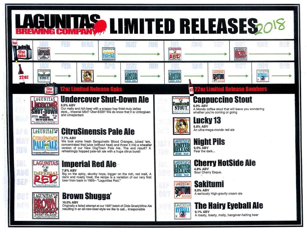 2018 Lagunitas Brewing Beer Release Calendar