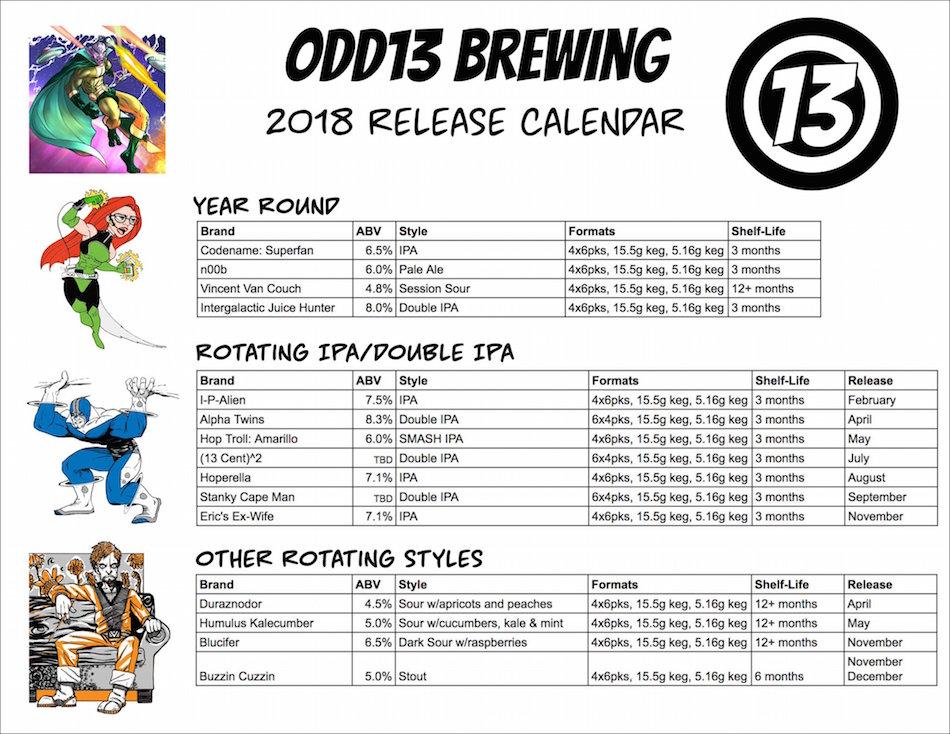 2018 Odd13 Beer Release Calendar