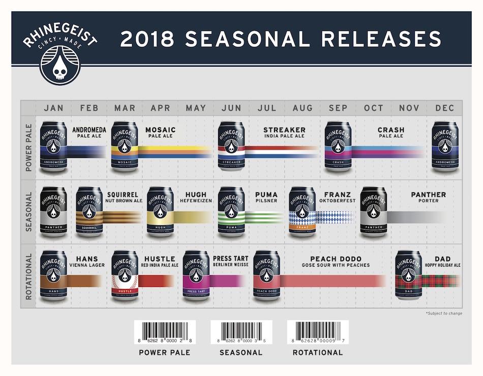 2018 Rhinegeist Brewery Beer Release Calendar