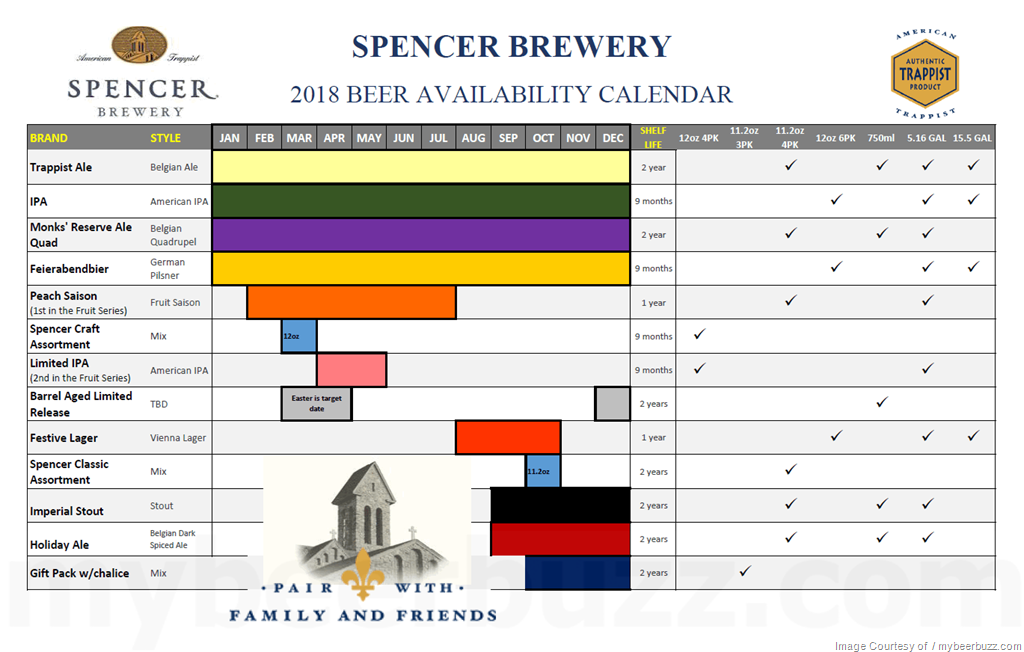 2018 Spencer Trappist Brewery Beer Release Calendar
