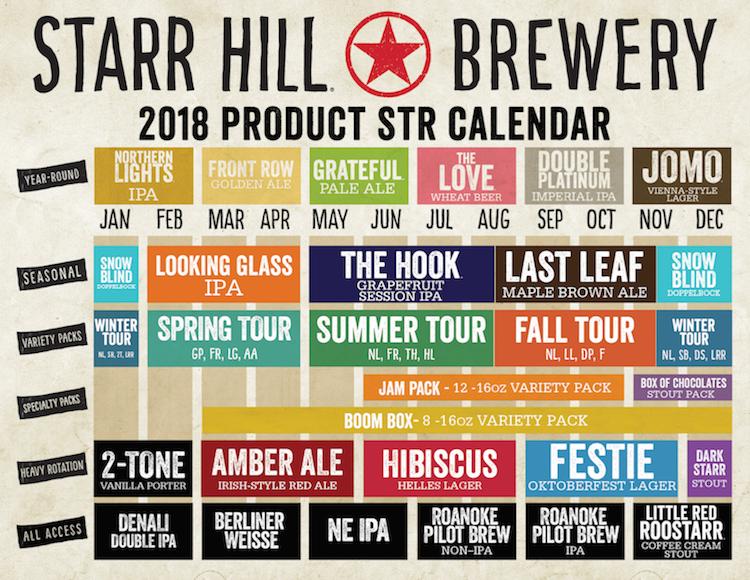 2018 Starr Hill Brewery Beer Release Calendar
