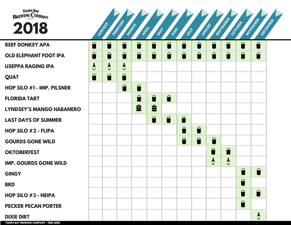2018 Tampa Bay Brewing Company Release Calendar