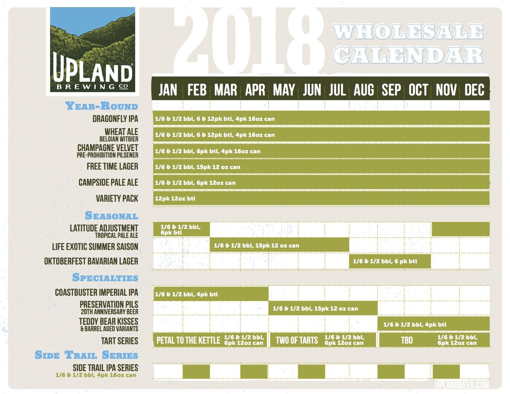 2018 Upland Brewing Beer Release Calendar Core