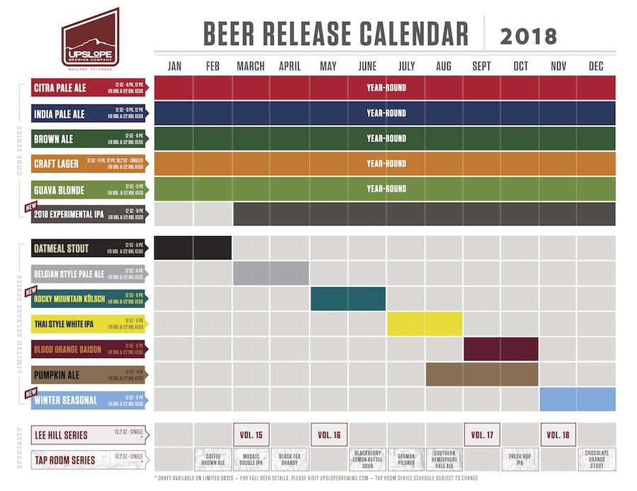 2018 Upslope Brewing Beer Release Calendar