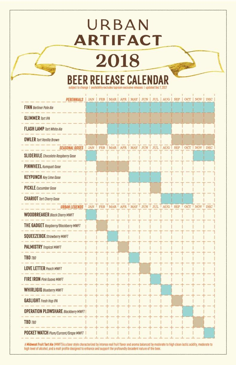2018 Urban Artifact Beer Release Calendar