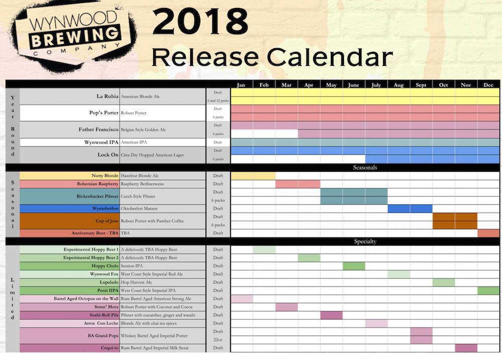 2018 Wynwood Brewing Beer Release Calendar