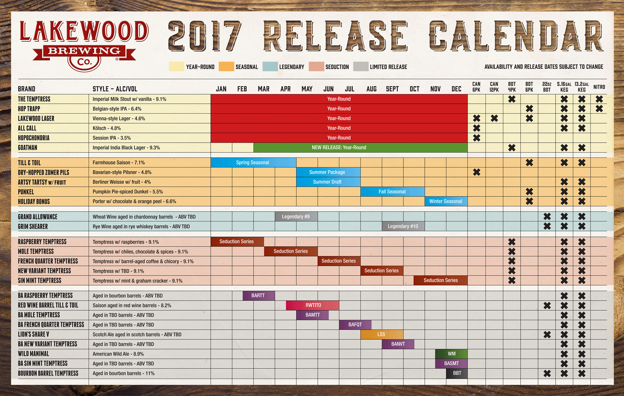 2017 Lakewood Brewing Beer Release Calendar