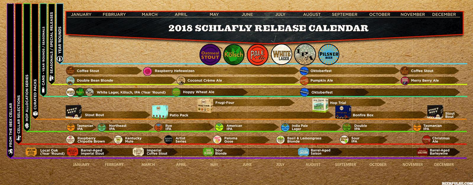 2018 Schlafly Beer Release Calendar