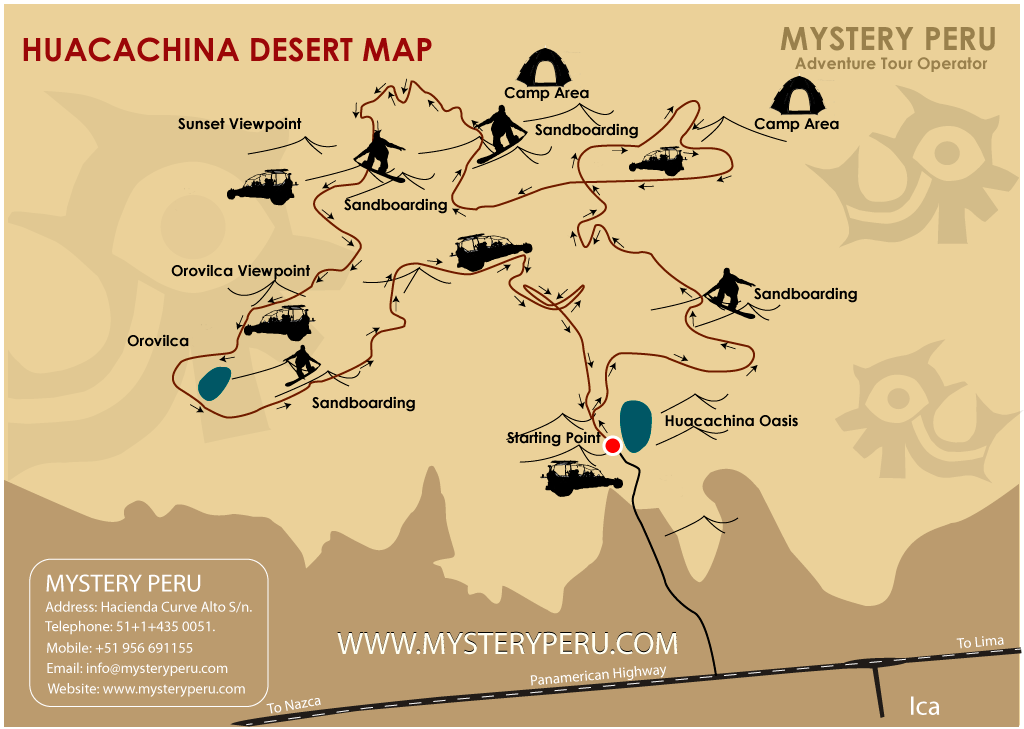 Map of the Dune Buggy Tour in Huacachina Oasis.