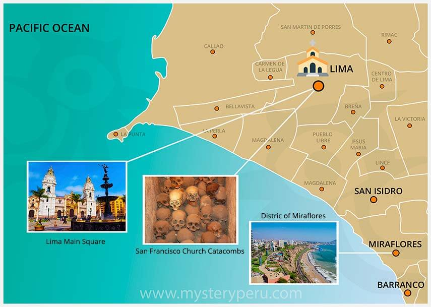 City Tour of Lima Map
