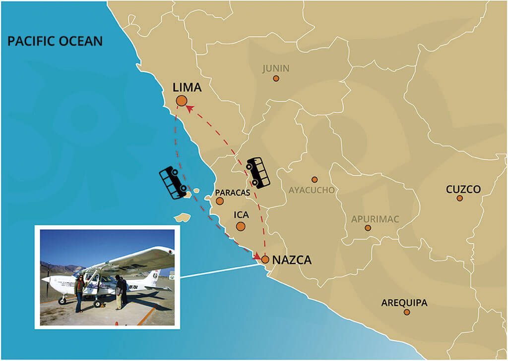 Map of our tour to the Nazca Lines from Lima by bus