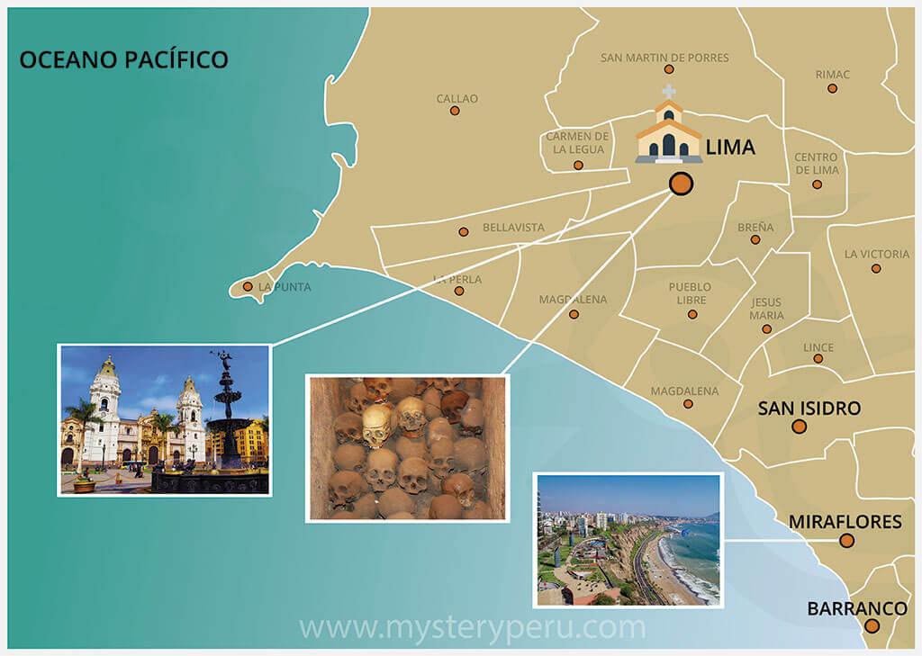 Mapa del City Tour de Lima
