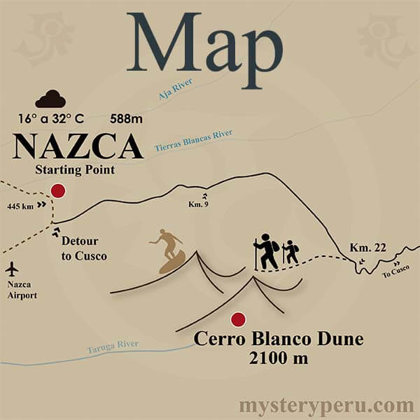 Map of our Sandboarding tour on Cerro Blanco in Nazca