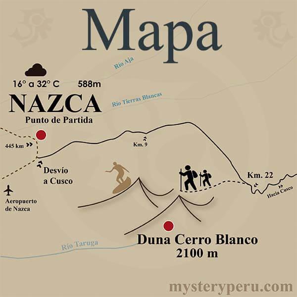 Mapa del Tour a la Duna Cerro Blanco y Sandboarding