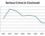 Cincinnati-Part-1-Crimes.jpg