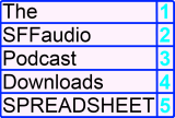 The SFFaudio Podcast Downloads SPREADSHEET