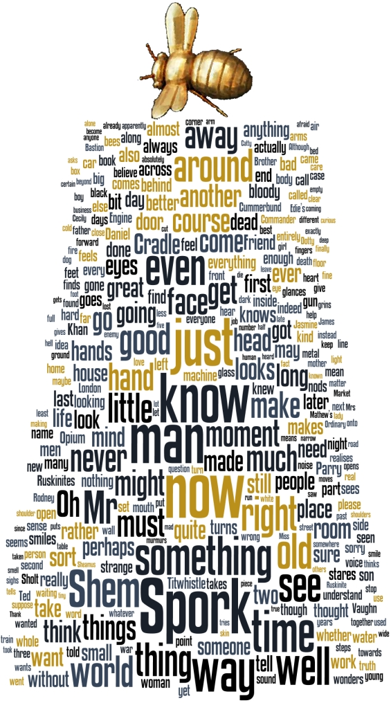 Word Cloud for Angelmaker by Nick Harkaway