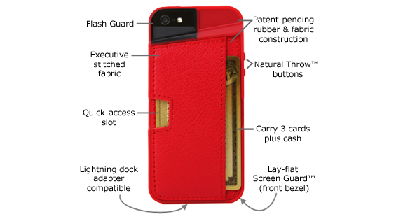 CM4 Q CardCase for iPhone 5 or 5s - features