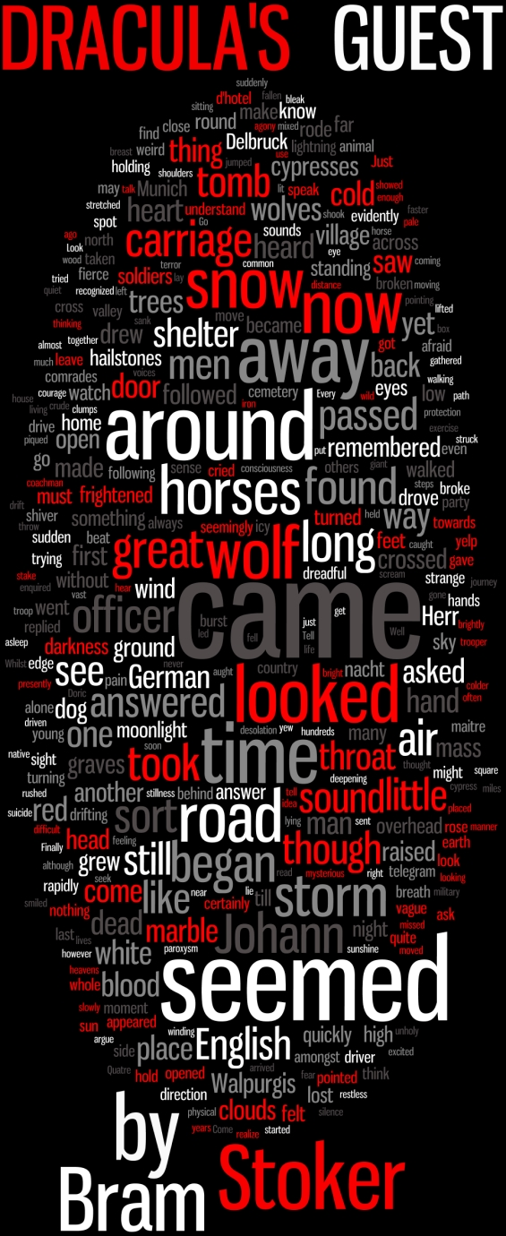 Dracula's Guest by Bram Stoker - Word Cloud