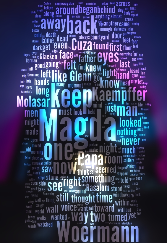 The Keep by F. Paul Wilson - Word Cloud