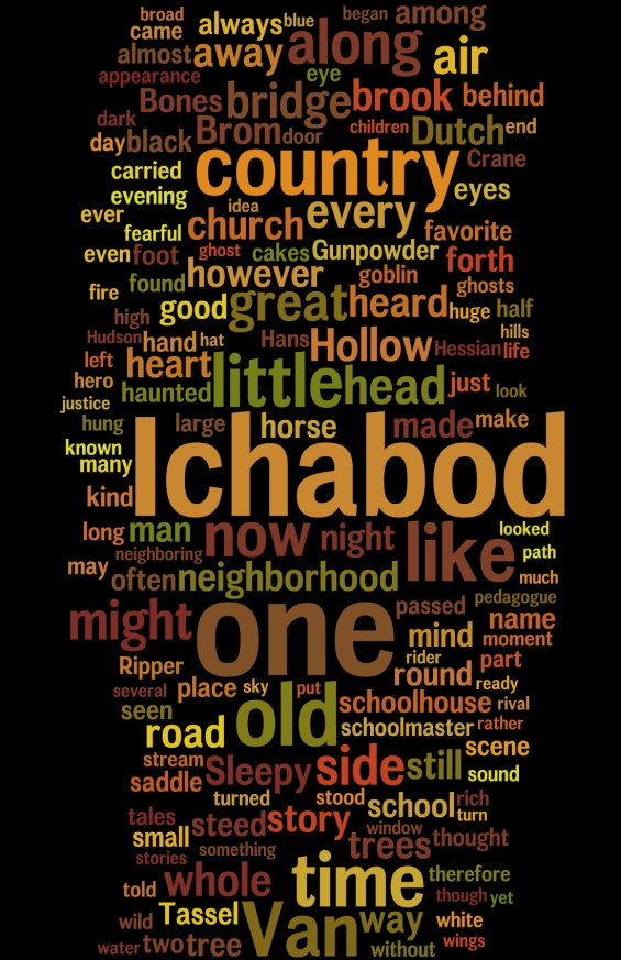 The Legend Of Sleepy Hollow - Word Cloud