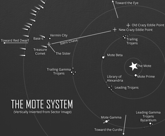 The Mote System