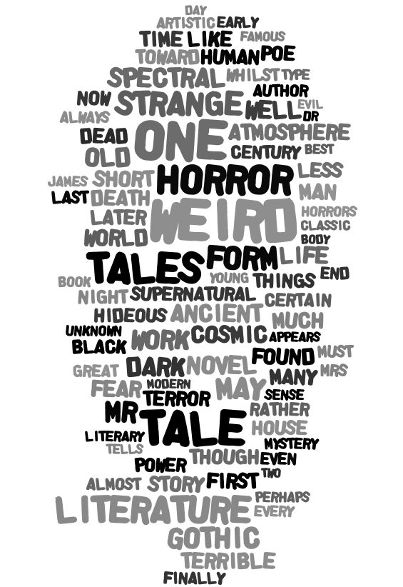 Word Cloud for Supernatural Horror In Literature by H.P. Lovecraft