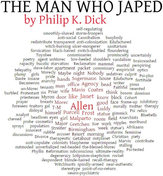 Word Cloud for The Man Who Japed by Philip K. Dick