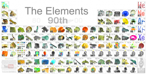 The Elements 90th Looper