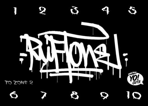Ritchie Ruftone - Ruftone Looper
