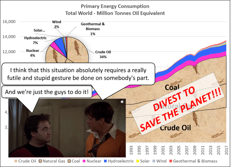 Shell Goes Full BP – Part Deux – Watts Up With That?