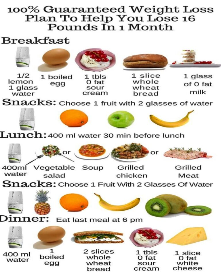 Weight loss diet without gym  #fitness #gym #workout #fitnessmotivation #motivat…