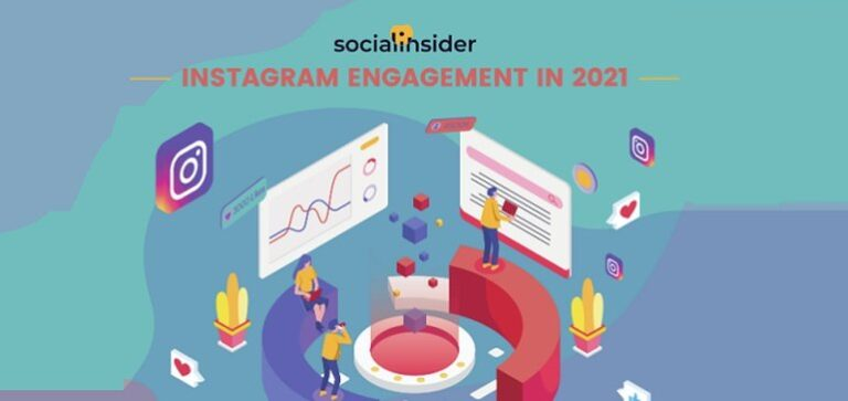 New Study Looks at Instagram Engagement Rates, Based on Analysis of 102 Million Business Posts [Infographic]