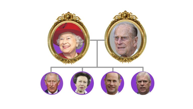 Prince Philip has died. A look at the British royal family tree