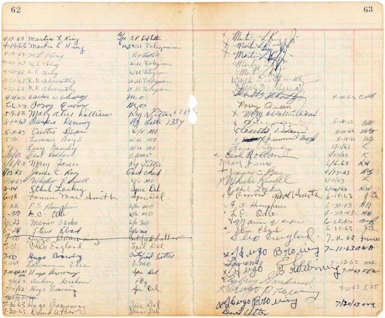Logbook Signed by Martin Luther King Jr. in Birmingham Jail Breaks Auction Record