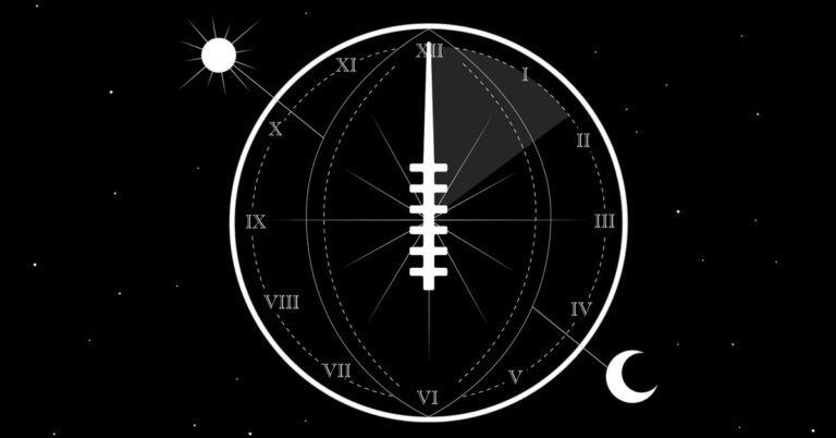 The Super Bowl: What is time?