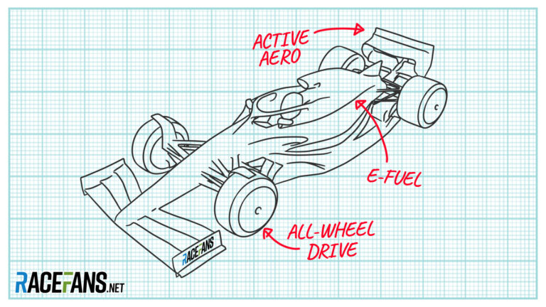 Radical changes on the drawing board for F1's next rules revolution in 2025 · RaceFans
